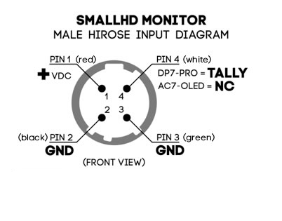 Diagram showing Hirose power input pinout. Information listed in text below.